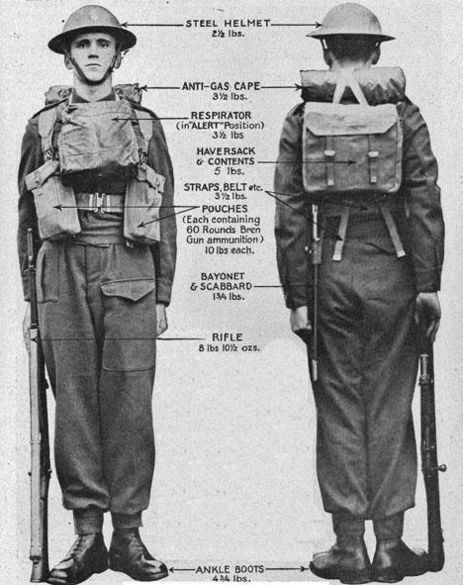 WW2 British Commonwealth Gear and Equipment - WWII Soldier